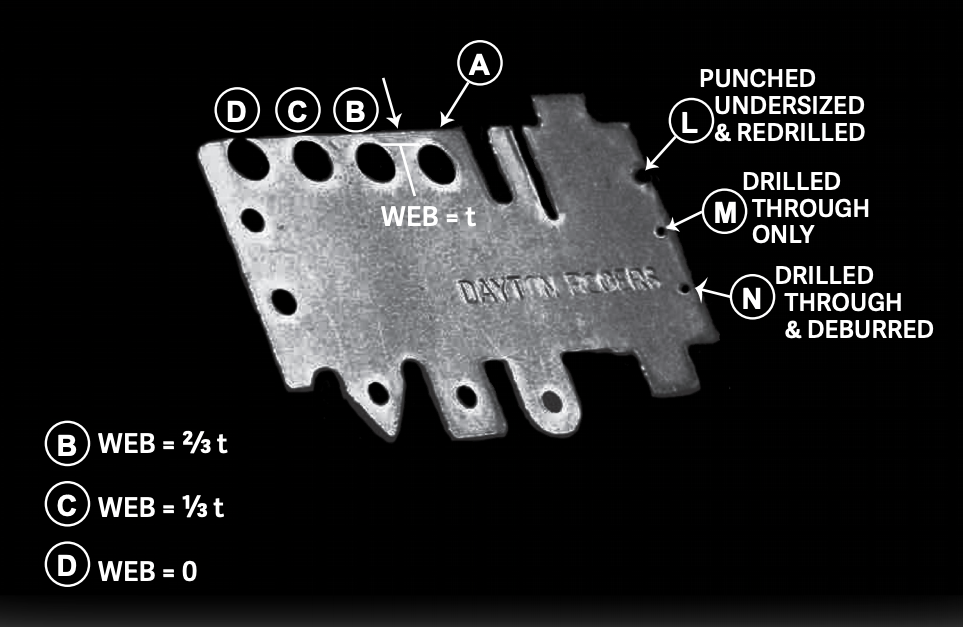 chart showing various holes in metal
